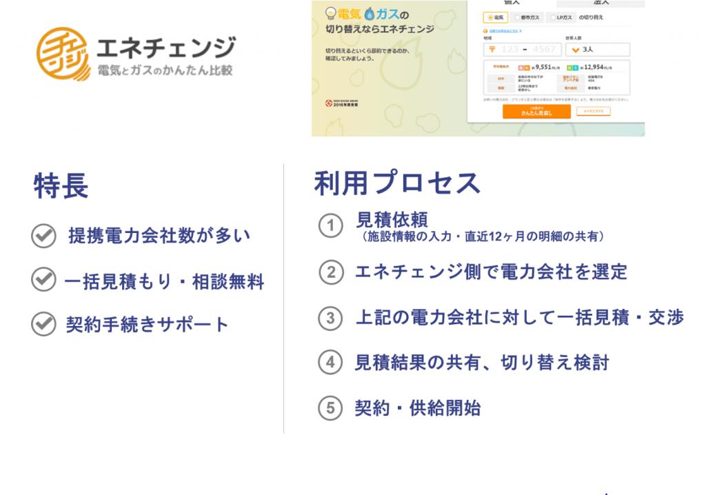 Leaner_エネチェンジ_特長と利用プロセス_図表