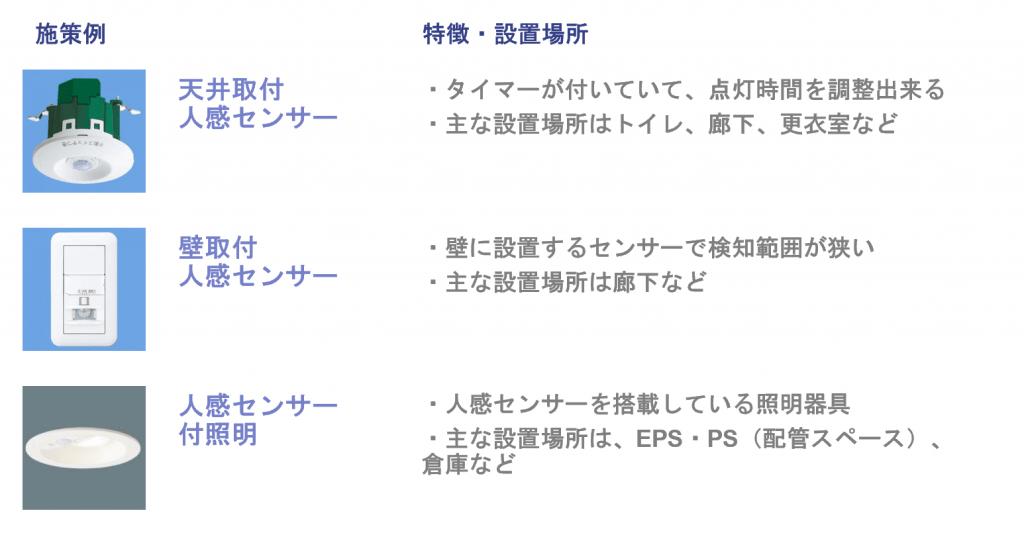 Leaner_人感センサー_図表